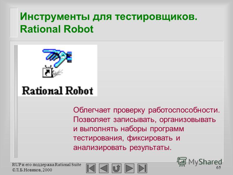 RUP и его поддержка Rational Suite ©Л.Б.Новиков, 2000 65 Инструменты для тестировщиков. Rational Robot Облегчает проверку работоспособности. Позволяет записывать, организовывать и выполнять наборы программ тестирования, фиксировать и анализировать ре