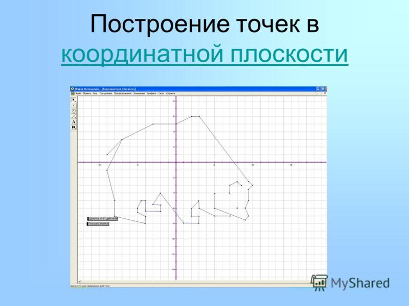 Построение точек в координатной плоскости координатной плоскости