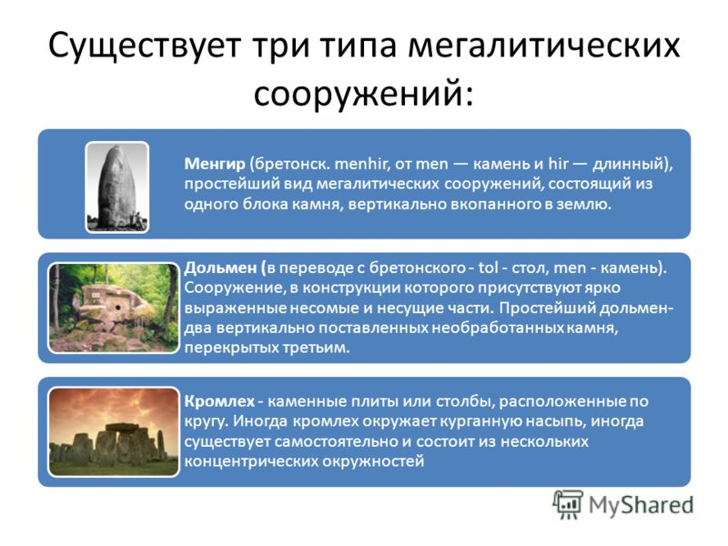 Существует три типа мегалитических сооружений: Менгир (бретонск. menhir, от men камень и hir длинный), простейший вид мегалитических сооружений, состоящий из одного блока камня, вертикально вкопанного в землю. Дольмен (в переводе с бретонского - tol