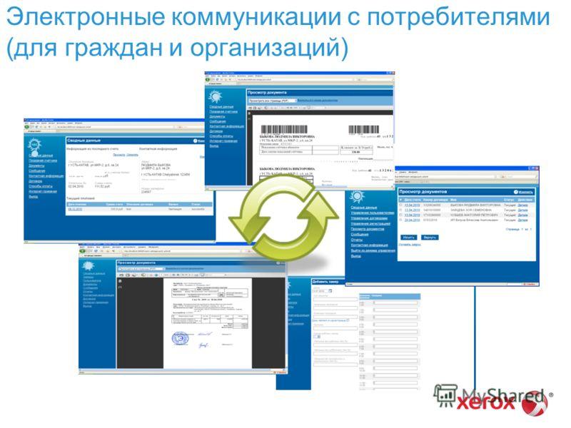 Электронные коммуникации с потребителями (для граждан и организаций)