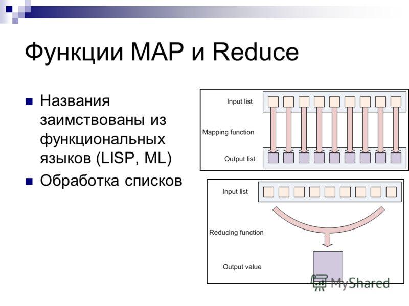 Функции MAP и Reduce Названия заимствованы из функциональных языков (LISP, ML) Обработка списков