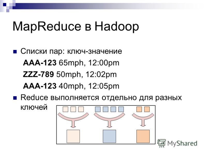 MapReduce в Hadoop Списки пар: ключ-значение AAA-123 65mph, 12:00pm ZZZ-789 50mph, 12:02pm AAA-123 40mph, 12:05pm Reduce выполняется отдельно для разных ключей