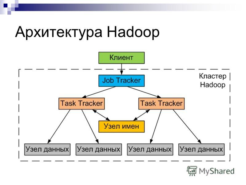 Архитектура Hadoop