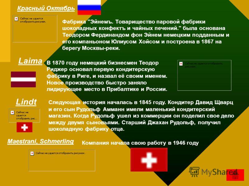 Красный Октябрь Фабрика