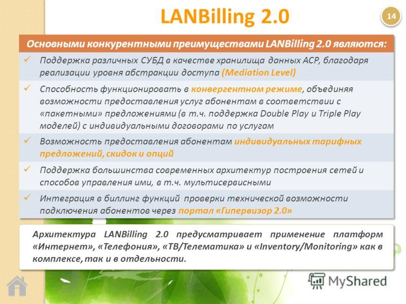 LANBilling 2.0 Архитектура LANBilling 2.0 предусматривает применение платформ «Интернет», «Телефония», «ТВ/Телематика» и «Inventory/Monitoring» как в комплексе, так и в отдельности. 14