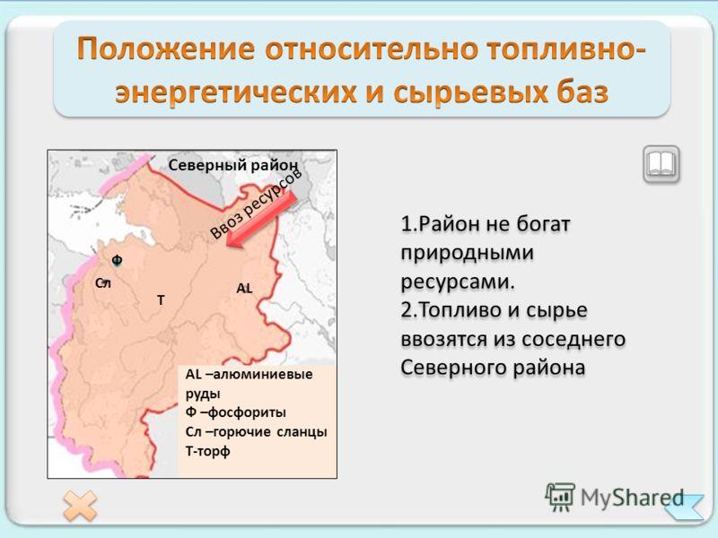 Северный район 1.Район не богат природными ресурсами. 2.Топливо и сырье ввозятся из соседнего Северного района 1.Район не богат природными ресурсами. 2.Топливо и сырье ввозятся из соседнего Северного района Ввоз ресурсов АL –алюминиевые руды Ф –фосфо