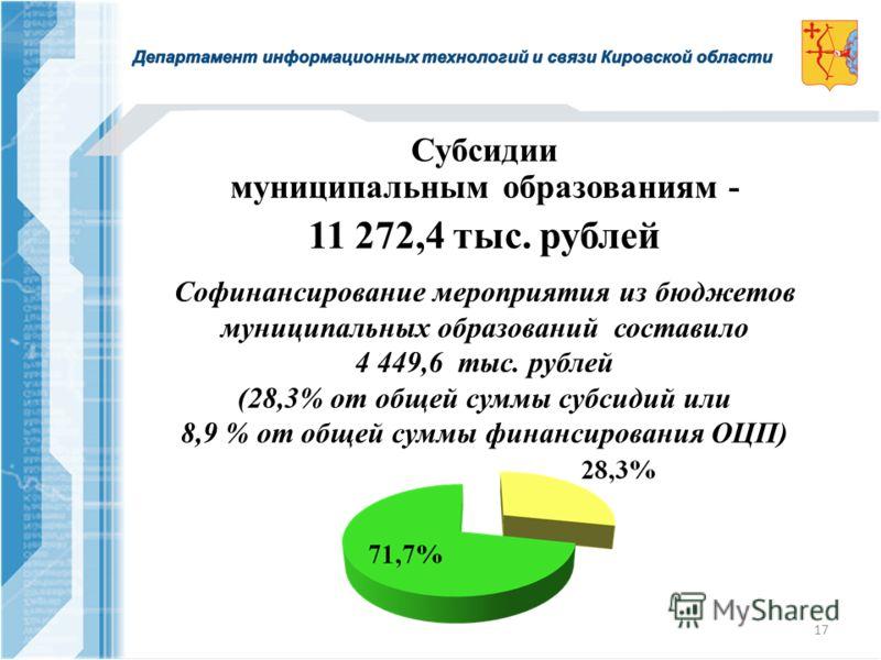 17 Субсидии муниципальным образованиям - 11 272,4 тыс. рублей Софинансирование мероприятия из бюджетов муниципальных образований составило 4 449,6 тыс. рублей (28,3% от общей суммы субсидий или 8,9 % от общей суммы финансирования ОЦП)