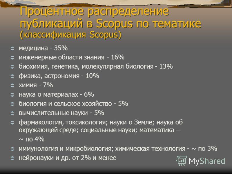 Процентное распределение публикаций в Scopus по тематике (классификация Scopus) медицина - 35% инженерные области знания - 16% биохимия, генетика, молекулярная биология - 13% физика, астрономия - 10% химия - 7% наука о материалах - 6% биология и сель