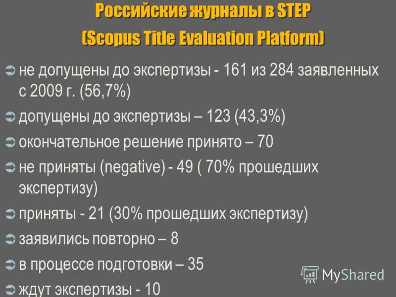 Российские журналы в STEP (Scopus Title Evaluation Platform) не допущены до экспертизы - 161 из 284 заявленных с 2009 г. (56,7%) допущены до экспертизы – 123 (43,3%) окончательное решение принято – 70 не приняты (negative) - 49 ( 70% прошедших экспер