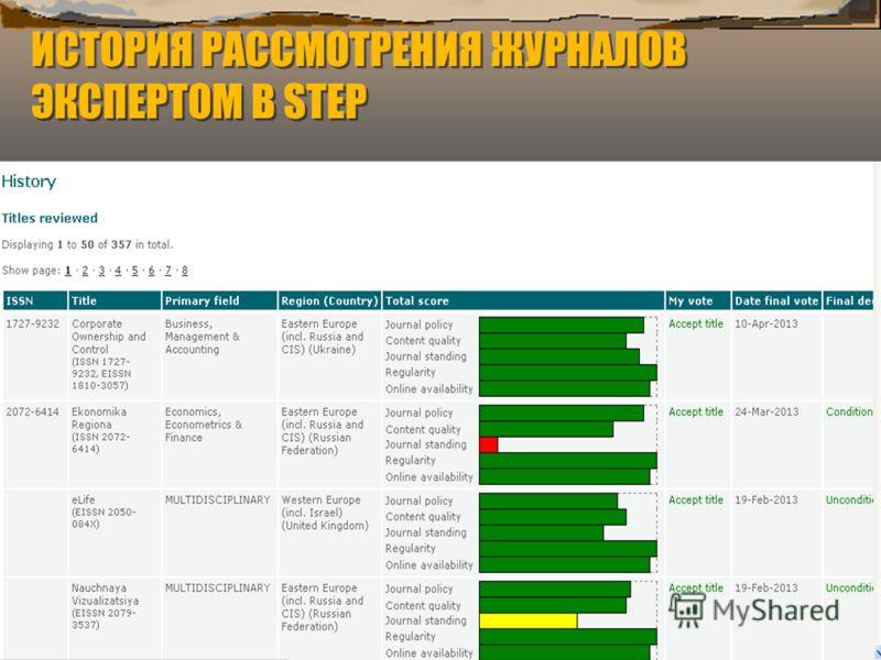 ИСТОРИЯ РАССМОТРЕНИЯ ЖУРНАЛОВ ЭКСПЕРТОМ В STEP