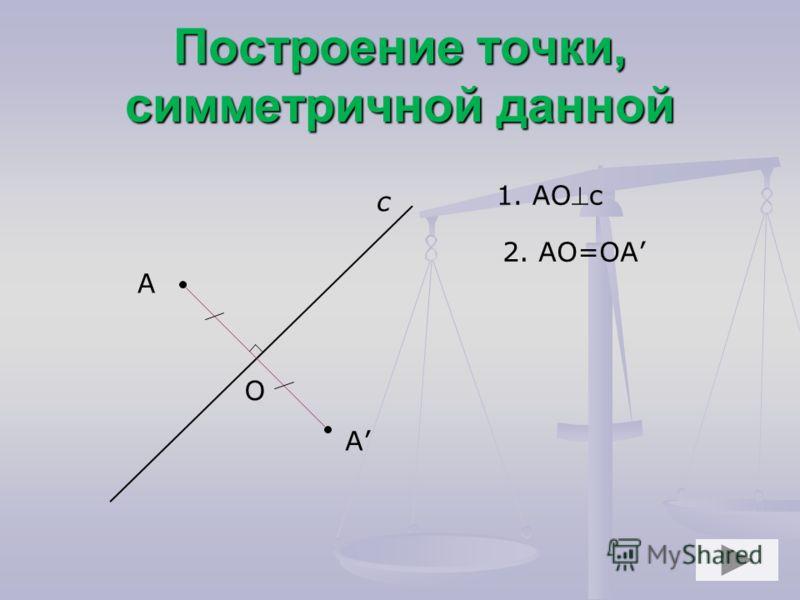 Построение точки, симметричной данной А с А 1. АОс О 2. АО=ОА