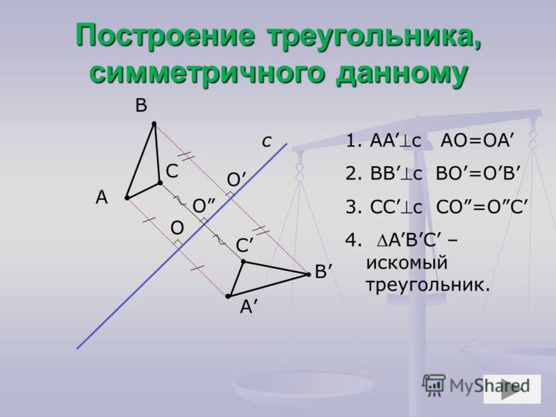 Построение треугольника, симметричного данному А с А В В С С 1. AAc AO=OA 2. BBc BO=OB 3. ССc СO=OС 4. ABС – искомый треугольник. O O O