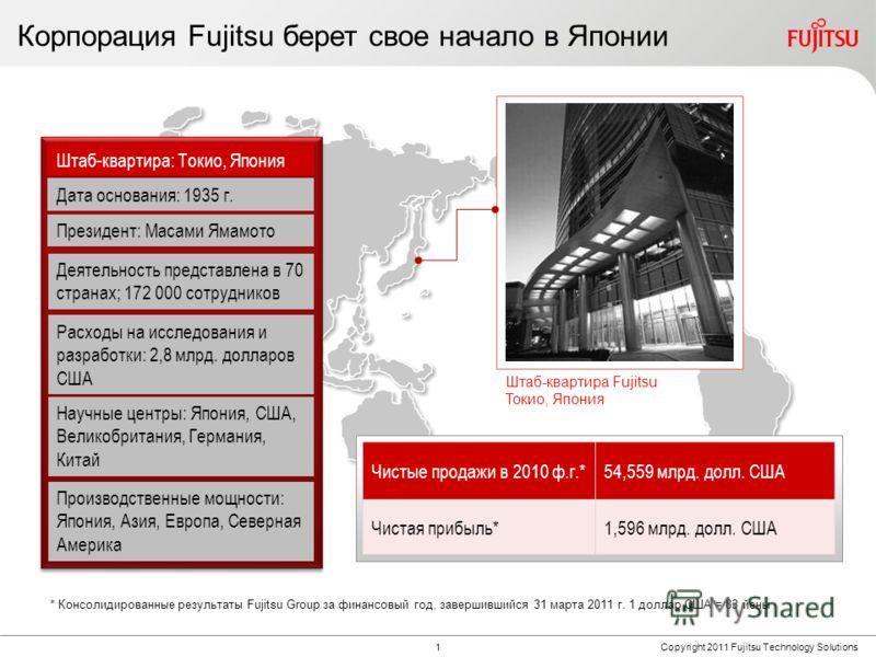 Масштабируемые решения FUJITSU для крупных предприятий энергетической отрасли Сентябрь 2011 0