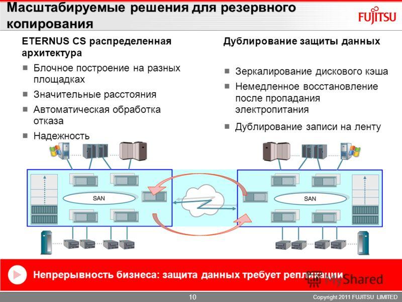 ETERNUS DX: долгосрочная стратегия развития Долгосрочная стратегия развития собственных систем хранения Разработка аппаратного и программного обеспечения собственными силами внутри Fujitsu Без приобретения других производиелей систем хранения Без вне