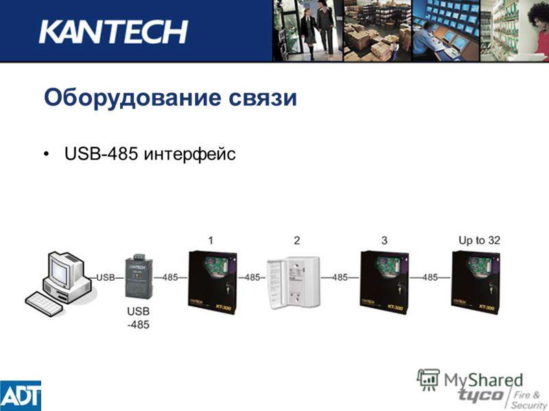 Оборудование связи USB-485 интерфейс