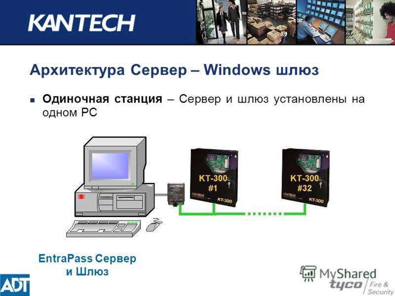 Архитектура Сервер – Windows шлюз Одиночная станция – Сервер и шлюз установлены на одном PC EntraPass Сервер и Шлюз