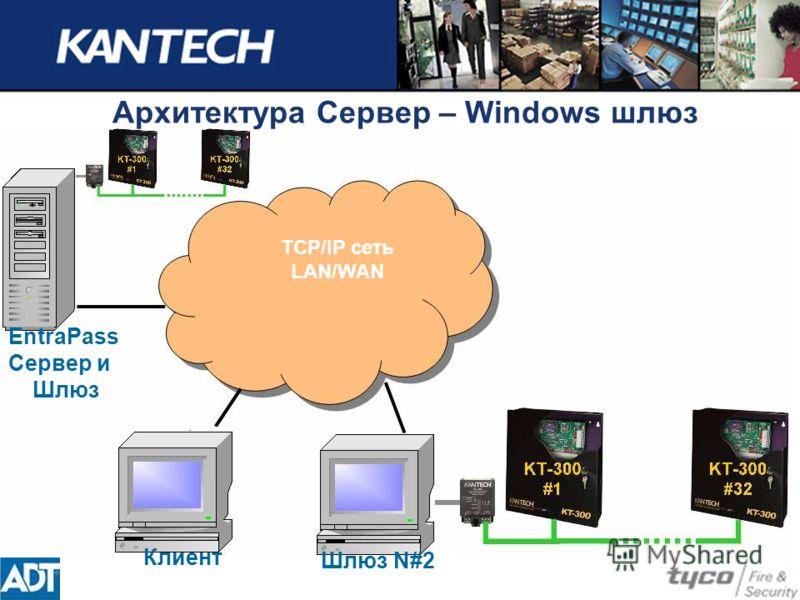 Архитектура Сервер – Windows шлюз TCP/IP сеть LAN/WAN EntraPass Сервер и Шлюз Клиент Шлюз N#2