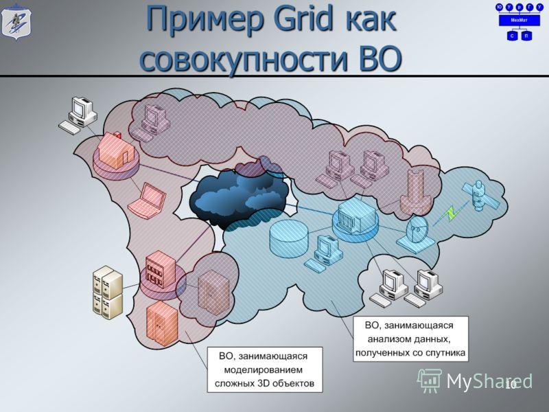 Пример Grid как совокупности ВО 10