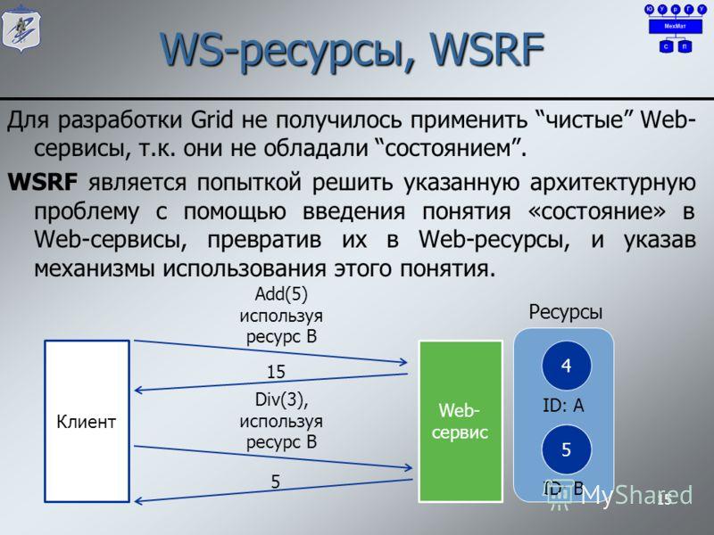 Ресурсы WS-ресурсы, WSRF Для разработки Grid не получилось применить чистые Web- сервисы, т.к. они не обладали состоянием. WSRF является попыткой решить указанную архитектурную проблему с помощью введения понятия «состояние» в Web-сервисы, превратив