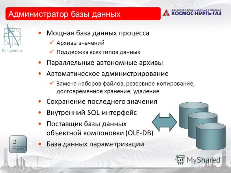 Datenbank-Manager Мощная база данных процесса Архивы значений Поддержка всех типов данных Параллельные автономные архивы Автоматическое администрирование Замена наборов файлов, резервное копирование, долговременное хранение, удаление Сохранение после