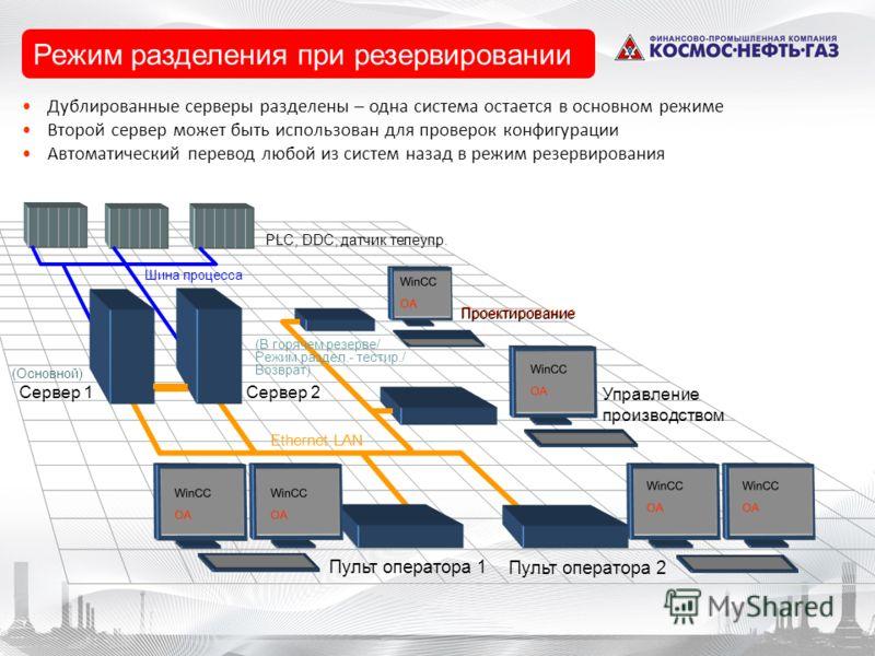 Проектирование Сервер 1 Сервер 2 Проектирование (Основной) Управление производством Пульт оператора 1 Пульт оператора 2 Шина процесса Ethernet-LAN Дублированные серверы разделены – одна система остается в основном режиме Второй сервер может быть испо