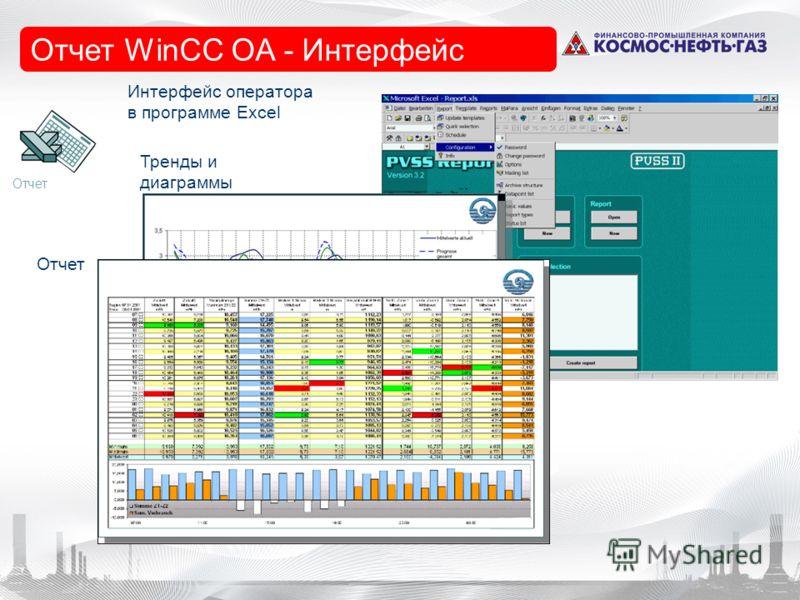 Отчет Тренды и диаграммы Интерфейс оператора в программе Excel Отчет WinCC OA - Интерфейс