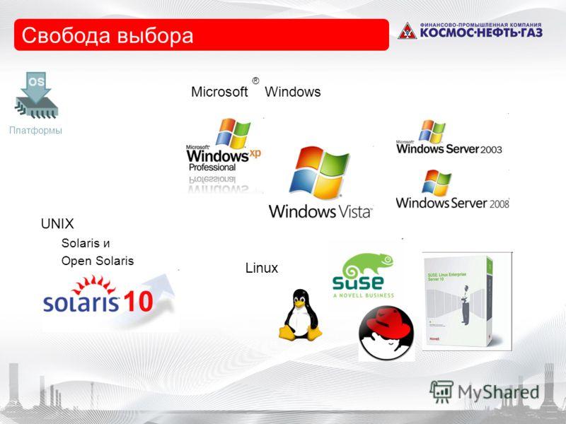 Microsoft ® Windows Платформы Свобода выбора UNIX Solaris и Open Solaris Linux