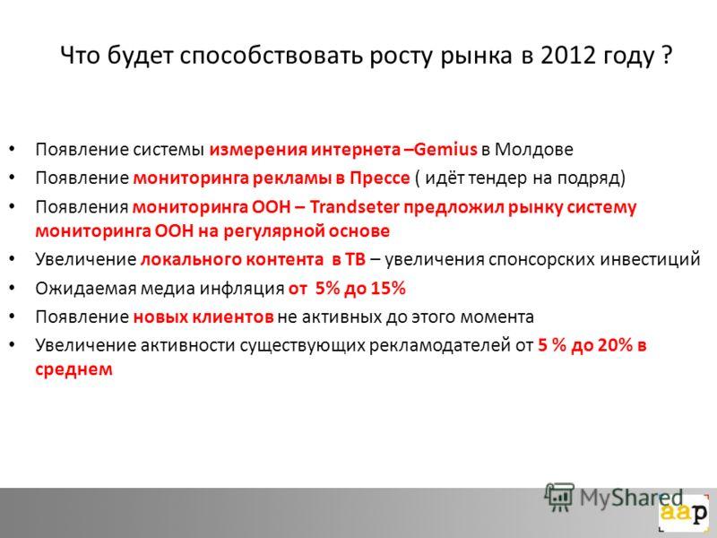 Что будет способствовать росту рынка в 2012 году ? Появление системы измерения интернета –Gemius в Молдове Появление мониторинга рекламы в Прессе ( идёт тендер на подряд) Появления мониторинга ООН – Trandseter предложил рынку систему мониторинга ООН
