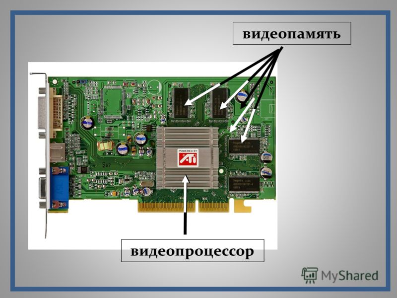 видеопроцессор видеопамять
