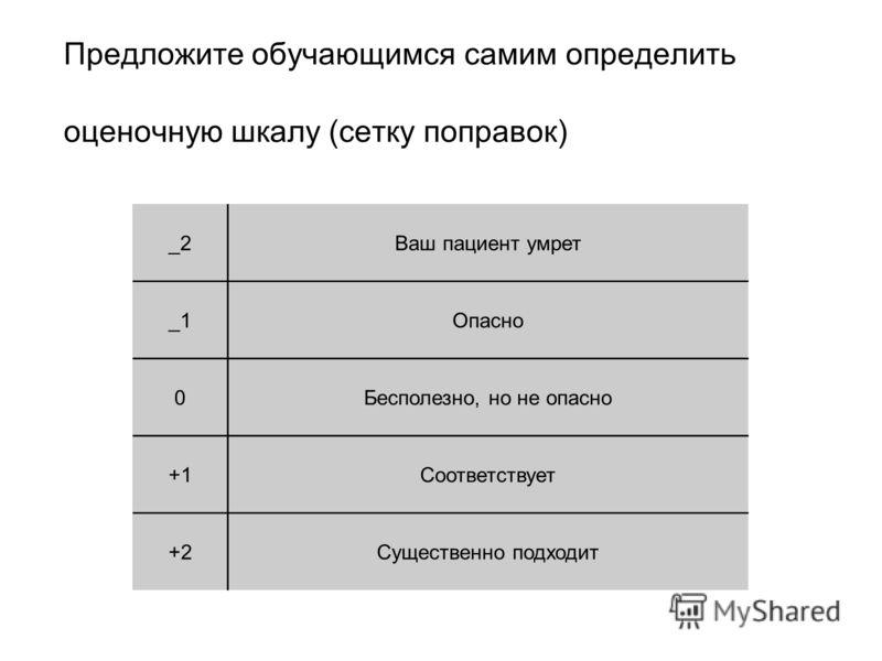 Предложите обучающимся самим определить оценочную шкалу (сетку поправок) _2Ваш пациент умрет _1Опасно 0Бесполезно, но не опасно +1Соответствует +2Существенно подходит