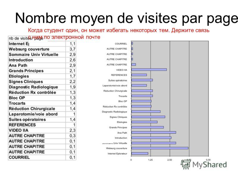 Nombre moyen de visites par page Когда студент один, он может избегать некоторых тем. Держите связь с ним по электронной почте