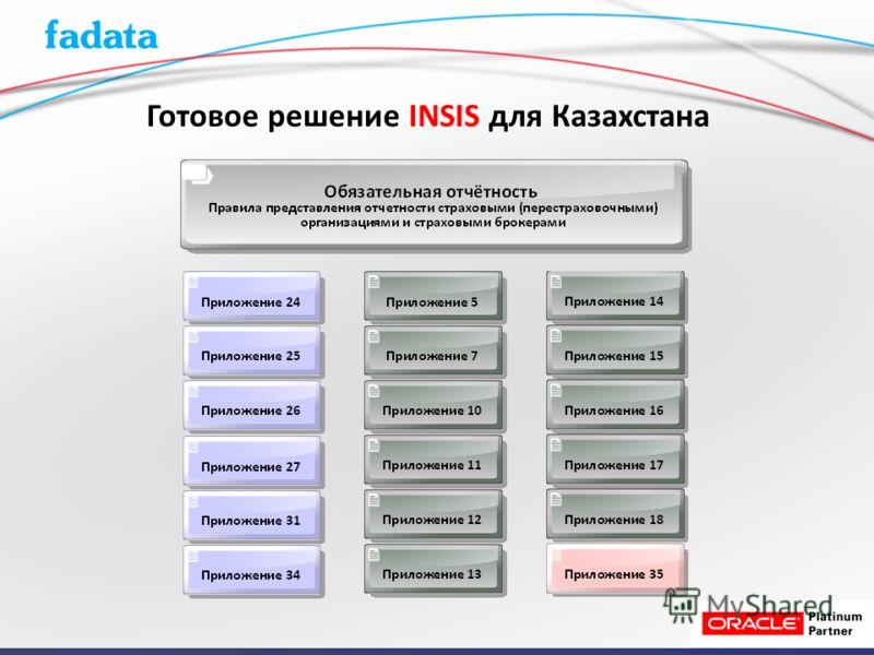 Готовое решение INSIS для Казахстана