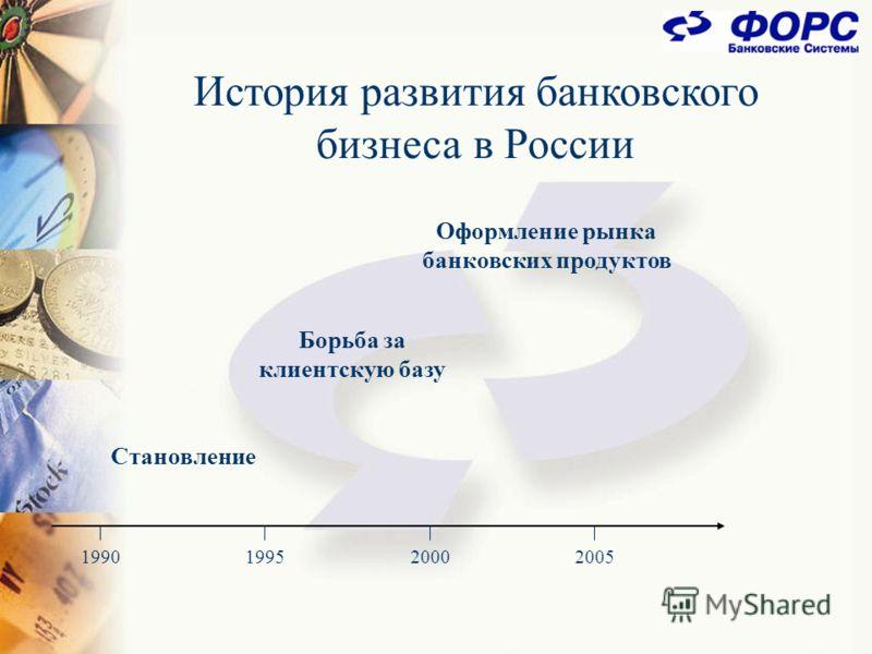 История развития банковского бизнеса в России 19901995 Становление 2000 Борьба за клиентскую базу 2005 Оформление рынка банковских продуктов