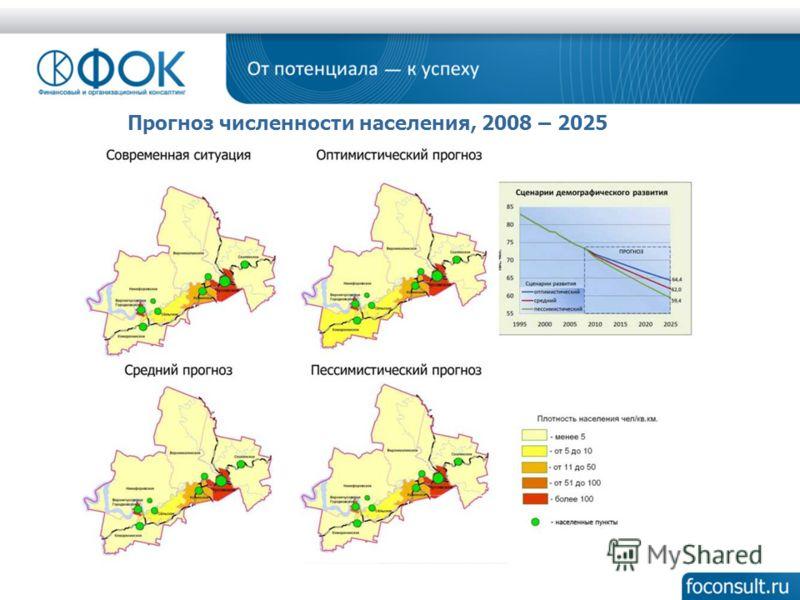 Прогноз численности населения, 2008 – 2025
