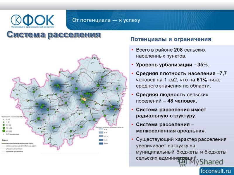 Система расселения Всего в районе 208 сельских населенных пунктов. Уровень урбанизации - 35%. Средняя плотность населения –7,7 человек на 1 км2, что на 61% ниже среднего значения по области. Средняя людность сельских поселений – 48 человек. Система р
