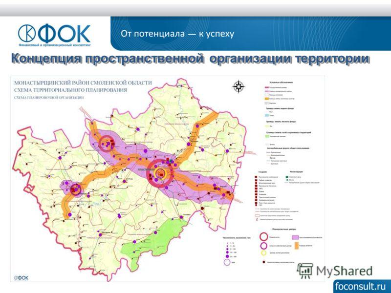 Концепция пространственной организации территории