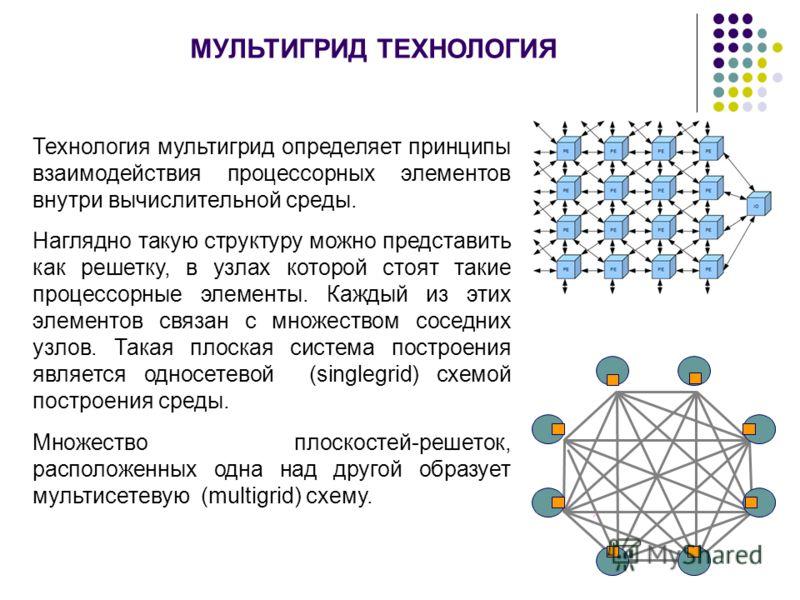 МУЛЬТИГРИД ТЕХНОЛОГИЯ Технология мультигрид определяет принципы взаимодействия процессорных элементов внутри вычислительной среды. Наглядно такую структуру можно представить как решетку, в узлах которой стоят такие процессорные элементы. Каждый из эт