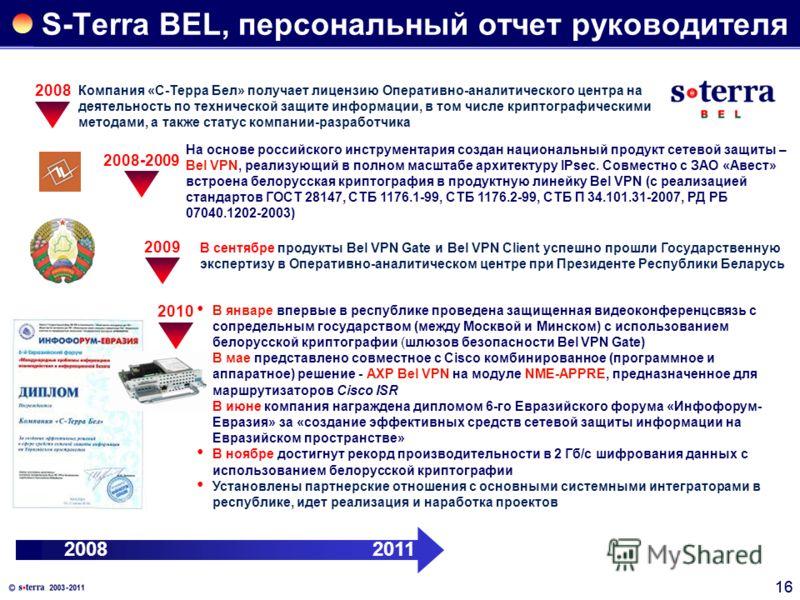 16 S-Terra BEL, персональный отчет руководителя 16 2008 2011 На основе российского инструментария создан национальный продукт сетевой защиты – Bel VPN, реализующий в полном масштабе архитектуру IPsec. Совместно с ЗАО «Авест» встроена белорусская крип