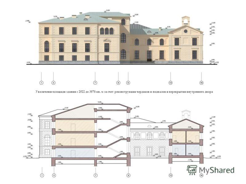 Увеличение площади здания с 2522 до 3570 кв. м за счет реконструкции чердаков и подвалов и перекрытия внутреннего двора
