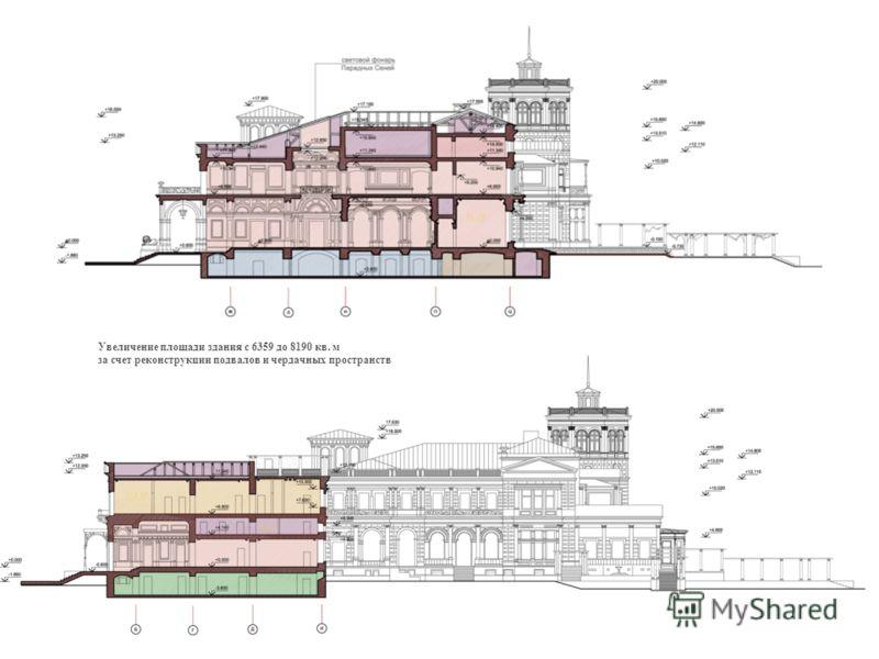 Увеличение площади здания с 6359 до 8190 кв. м за счет реконструкции подвалов и чердачных пространств