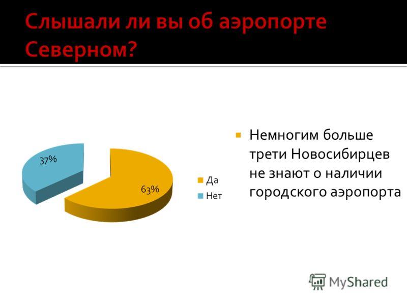 Немногим больше трети Новосибирцев не знают о наличии городского аэропорта