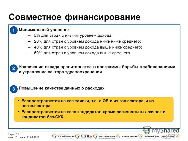 Раунд 11 Киев, Украина, 21.08.2011 Совместное финансирование Минимальный уровень: –5% для стран с низким уровнем дохода; –20% для стран с уровнем дохода ниже ниже среднего; –40% для стран с уровнем дохода выше ниже среднего; –60% для стран с уровнем