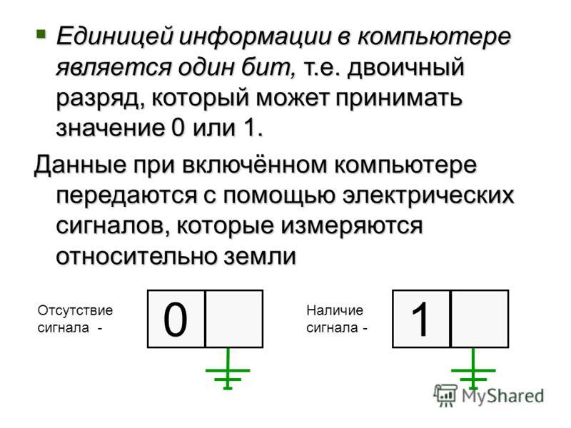 Единицей информации в компьютере является один бит, т.е. двоичный разряд, который может принимать значение 0 или 1. Единицей информации в компьютере является один бит, т.е. двоичный разряд, который может принимать значение 0 или 1. Данные при включён