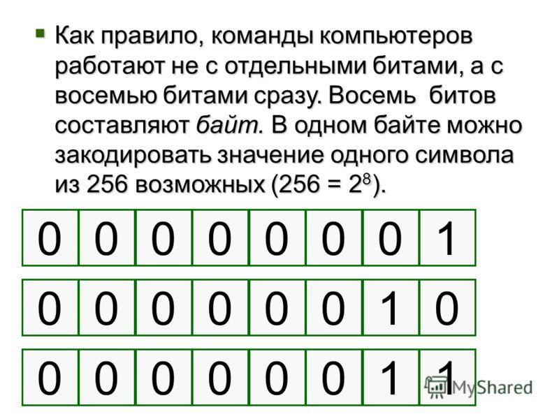 Как правило, команды компьютеров работают не с отдельными битами, а с восемью битами сразу. Восемь битов составляют байт. В одном байте можно закодировать значение одного символа из 256 возможных (256 = 2 8 ). Как правило, команды компьютеров работа