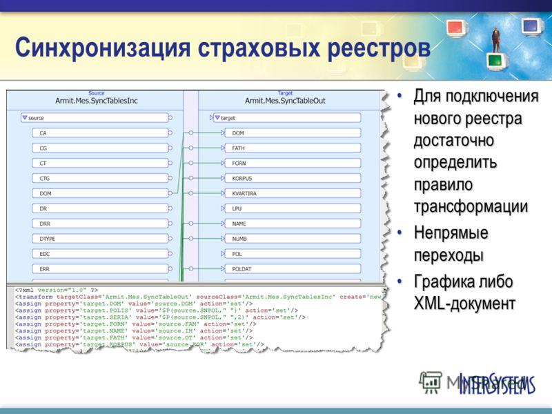 Синхронизация страховых реестров Для подключения нового реестра достаточно определить правило трансформацииДля подключения нового реестра достаточно определить правило трансформации Непрямые переходыНепрямые переходы Графика либо XML-документГрафика