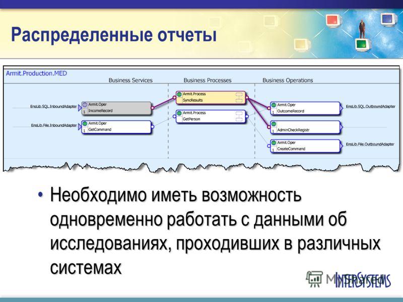 Распределенные отчеты Необходимо иметь возможность одновременно работать с данными об исследованиях, проходивших в различных системахНеобходимо иметь возможность одновременно работать с данными об исследованиях, проходивших в различных системах