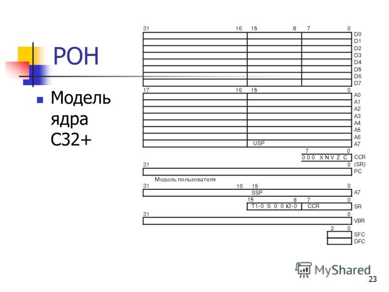 23 РОН Модель ядра С32+