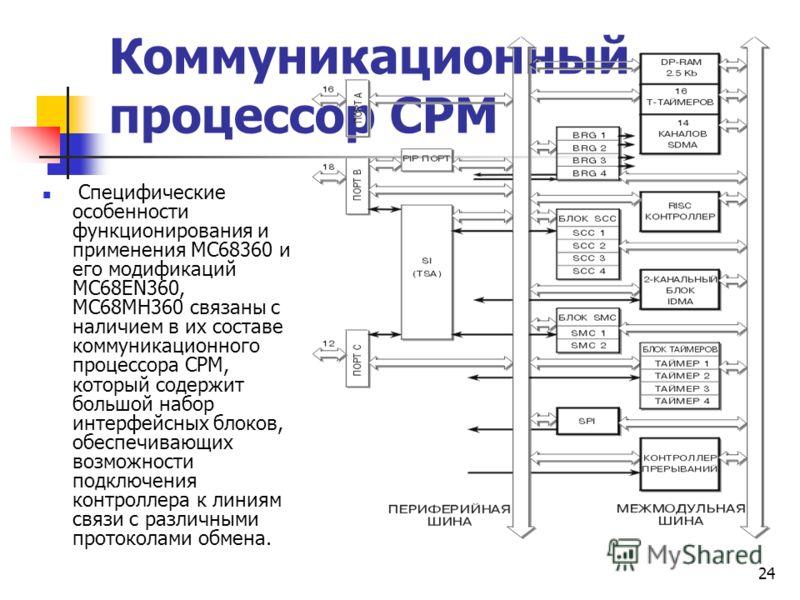 24 Коммуникационный процессор CPM Специфические особенности функционирования и применения MC68360 и его модификаций MC68EN360, MC68MH360 связаны с наличием в их составе коммуникационного процессора CPM, который содержит большой набор интерфейсных бло