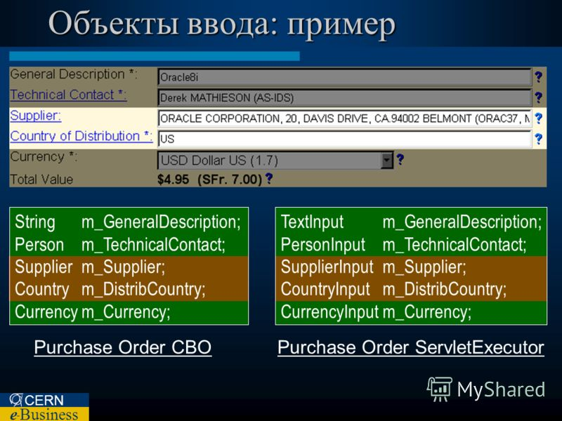CERN e – Business Объекты ввода: пример Purchase Order CBOPurchase Order ServletExecutor String m_GeneralDescription; Person m_TechnicalContact; Supplier m_Supplier; Country m_DistribCountry; Currency m_Currency; TextInput m_GeneralDescription; Perso