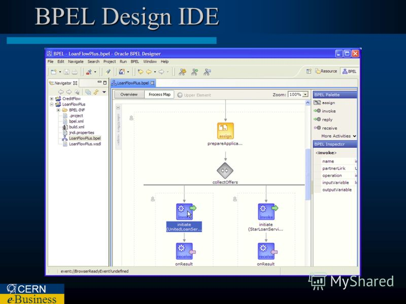 CERN e – Business BPEL Design IDE